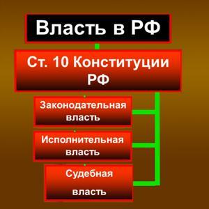 Органы власти Горького